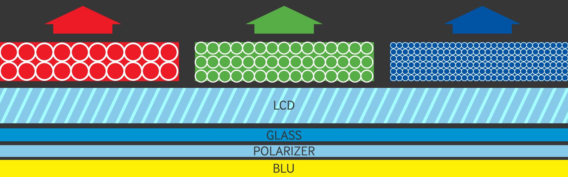 infografia capas